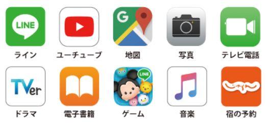 iphoneアイコン